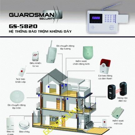 Bộ báo trộm không dây Guardsman GS5820